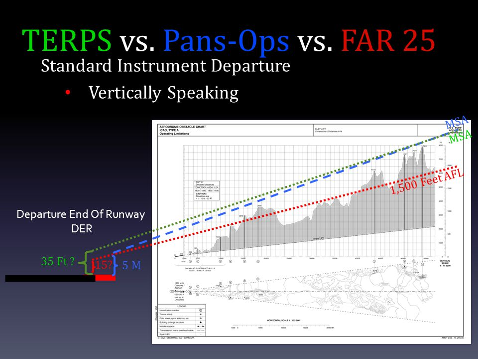 Instrument Procedure Design And Operational Differences Ppt Video Online Download