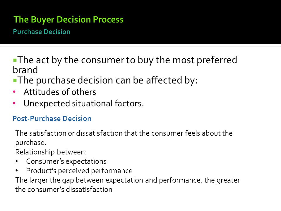 The Buyer Decision Process