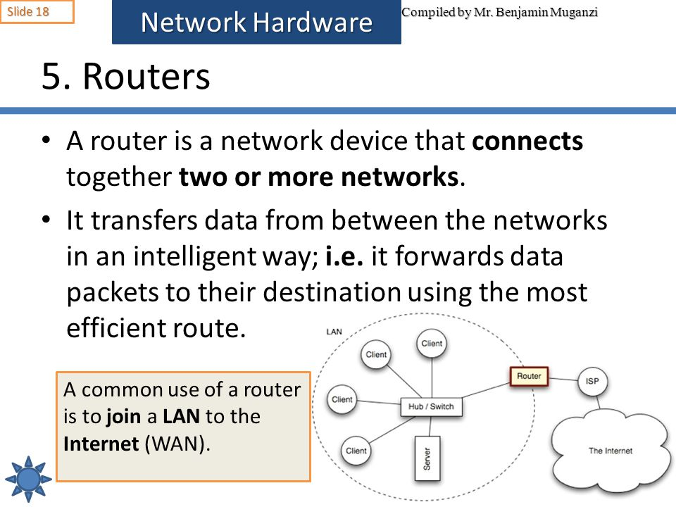 5. Routers Network Hardware