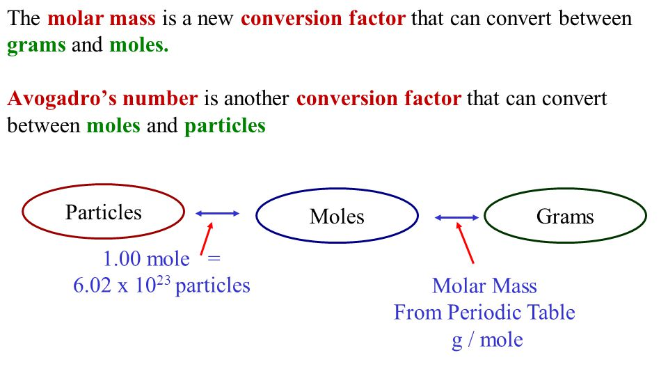 Mole calculations lesson 3 ppt download the molar mass is a new conversion factor that can convert between grams and moles urtaz Gallery