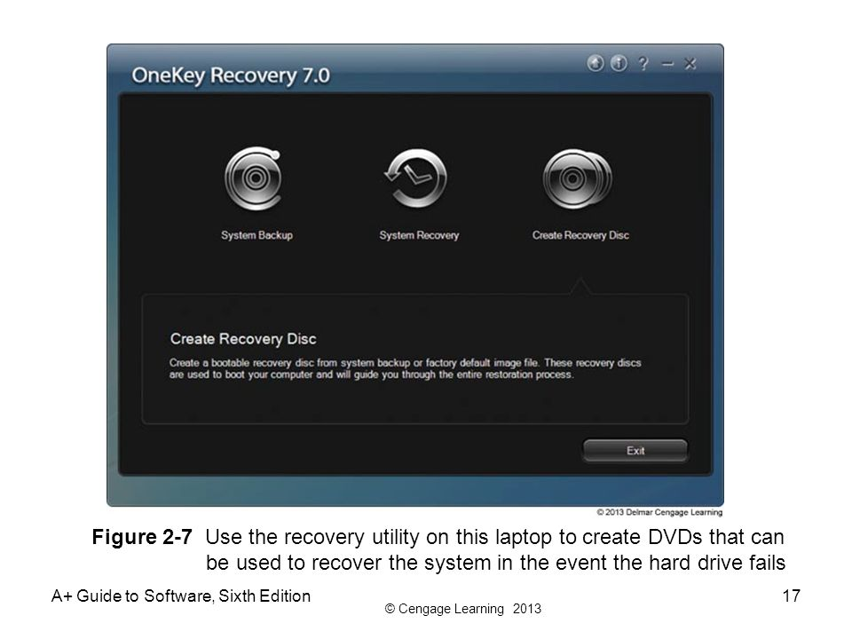 be used to recover the system in the event the hard drive fails