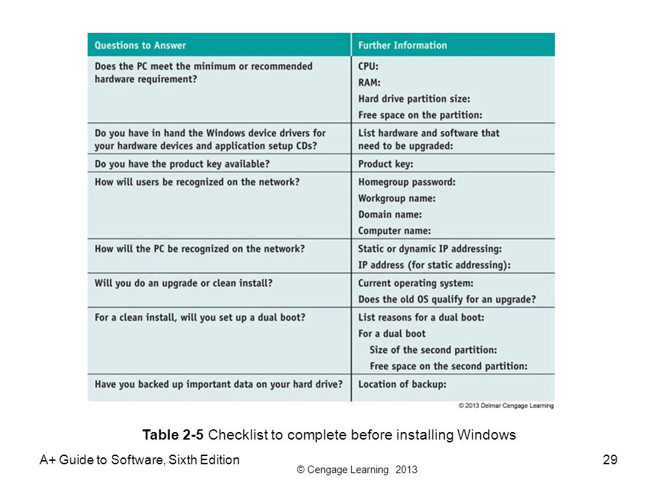 Table 2-5 Checklist to complete before installing Windows