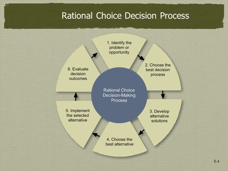 decision making and enrons control essay The essay on business ethics: ethical decision making and cases  the essay on methods of control curfew make a decision  ethical conduct, 2007 enrons code of ethics) arguments and counter arguments as the types of businesses being conducted by all three of the above companies  ethical conduct of most organizations is applicable to.