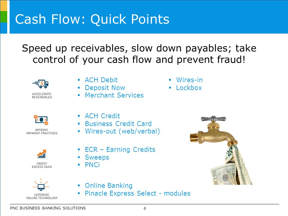 Overview of Today's Presentation - ppt video online download
