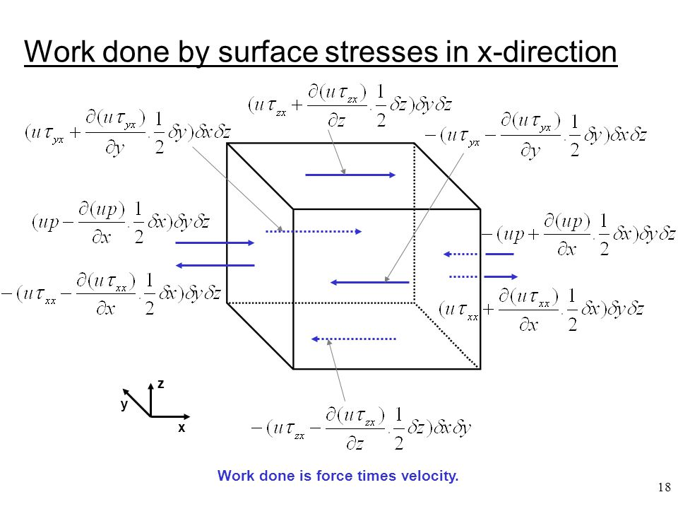 Work done by surface stresses in x-direction