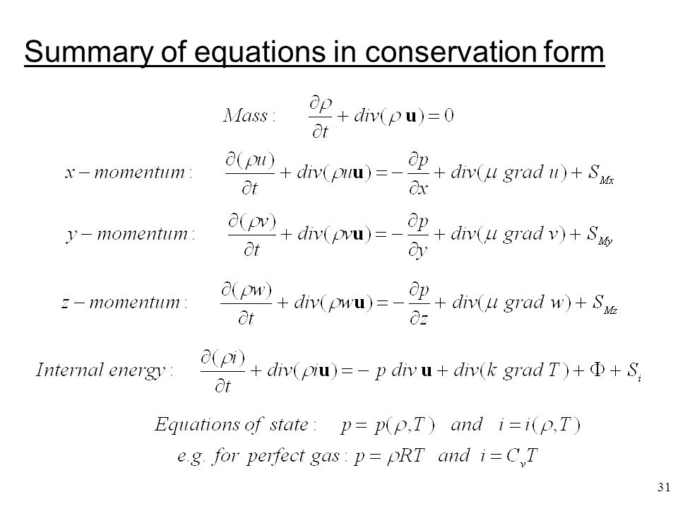 Summary of equations in conservation form