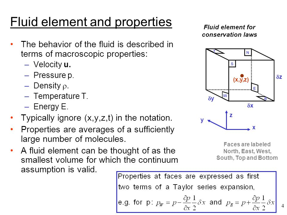 Fluid element and properties