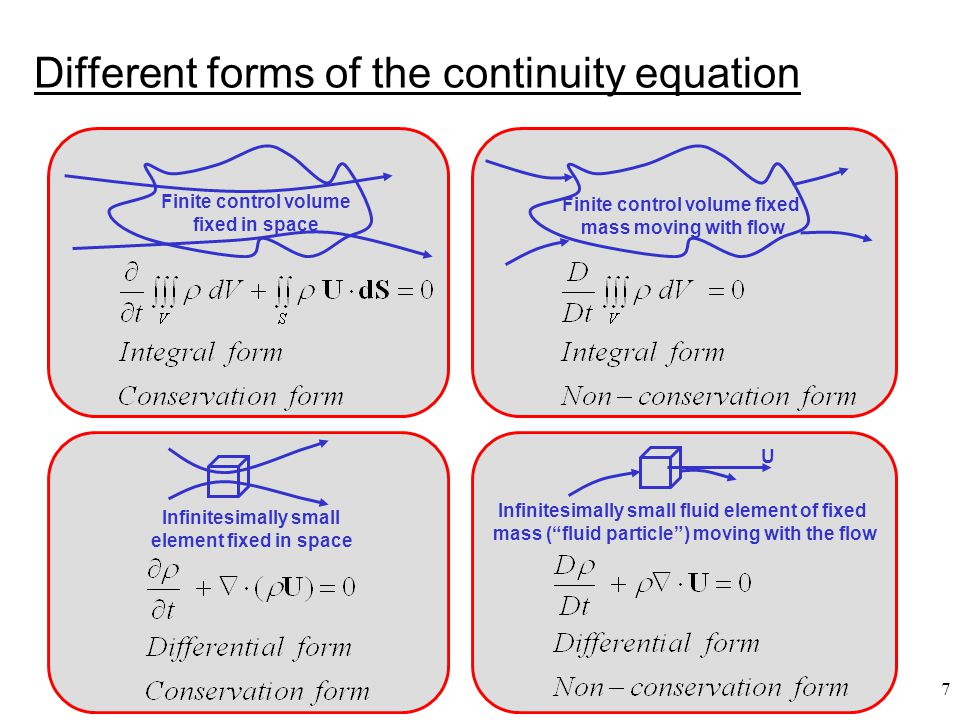 Different forms of the continuity equation