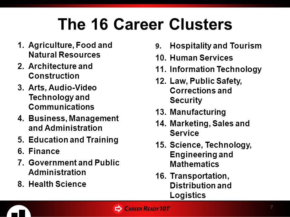 Creating Your Career Goals The 16 Career Clusters Part 1 Ppt Video Online Download