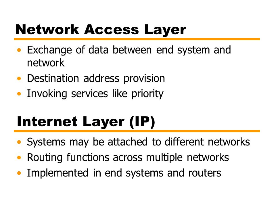 Network Access Layer Internet Layer (IP)