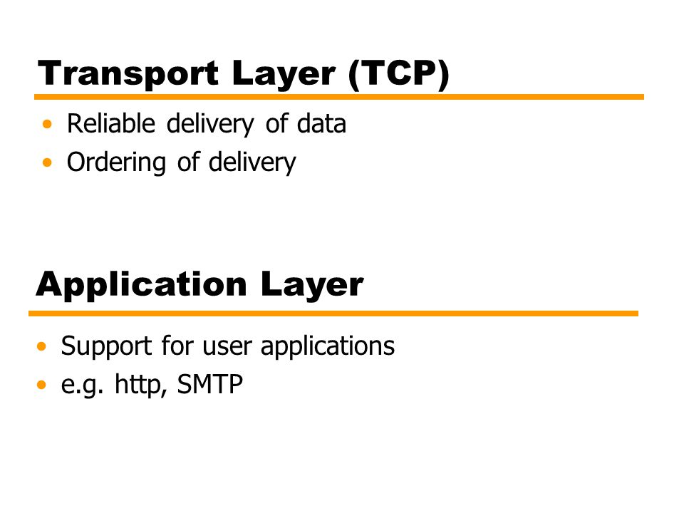 Transport Layer (TCP) Application Layer Reliable delivery of data
