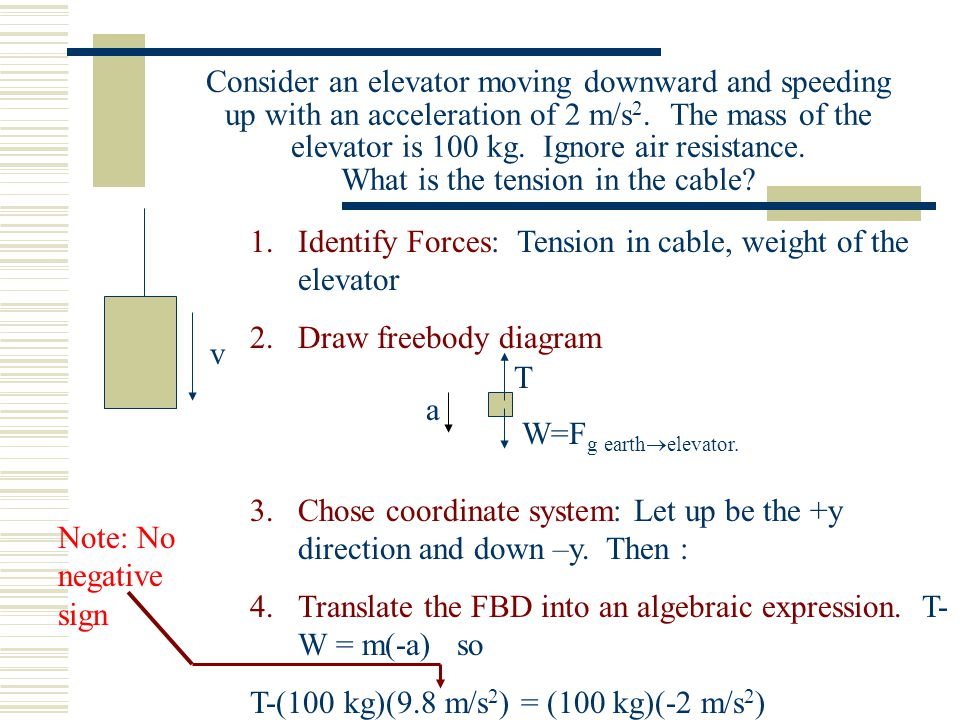 Consider an elevator moving downward and speeding up with an acceleration of 2 m/s2. The mass of the elevator is 100 kg. Ignore air resistance. What is the tension in the cable