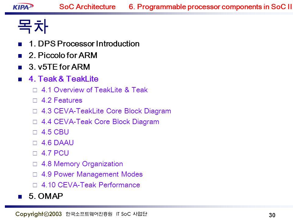 omap 5 block diagram wiring diagram Control System Block Diagram