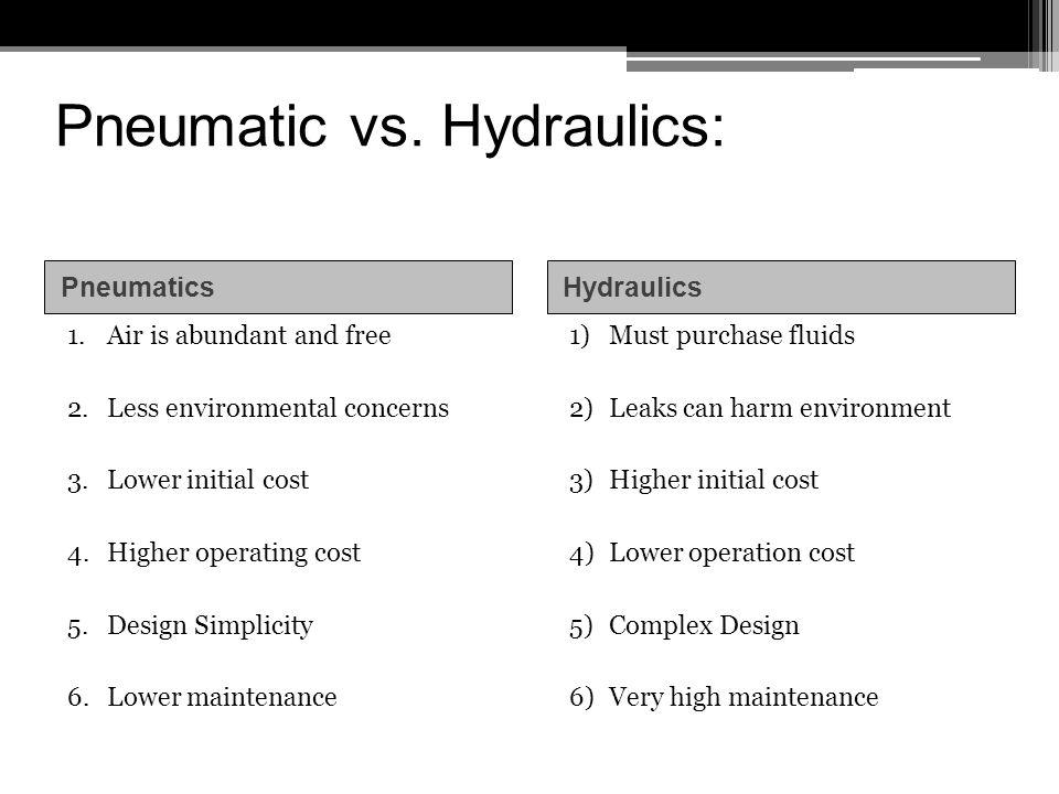 PNEUMATICS VS HYDRAULICS PDF » Pauls PDF