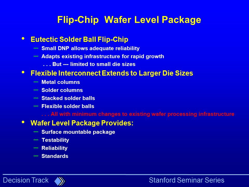 Flip-Chip Wafer Level Package