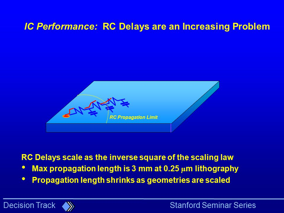 IC Performance: RC Delays are an Increasing Problem
