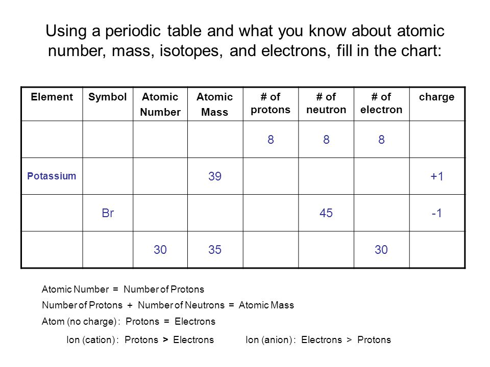 C isotopes mass atomic ppt video online download using a periodic table and what you know about atomic number mass isotopes urtaz Choice Image