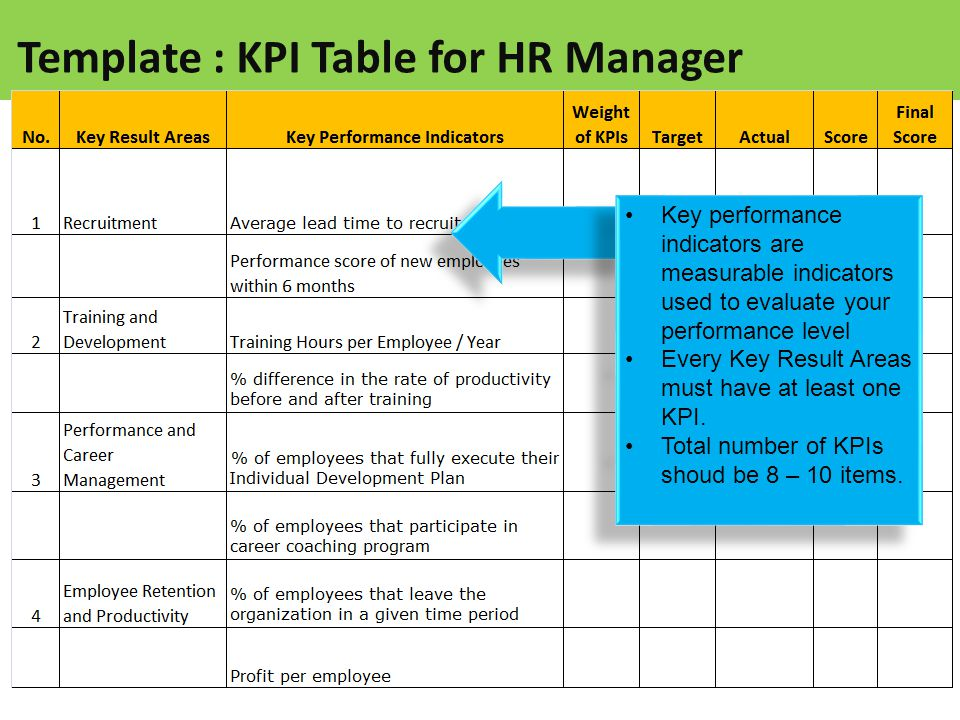 how to set up hr department ppt