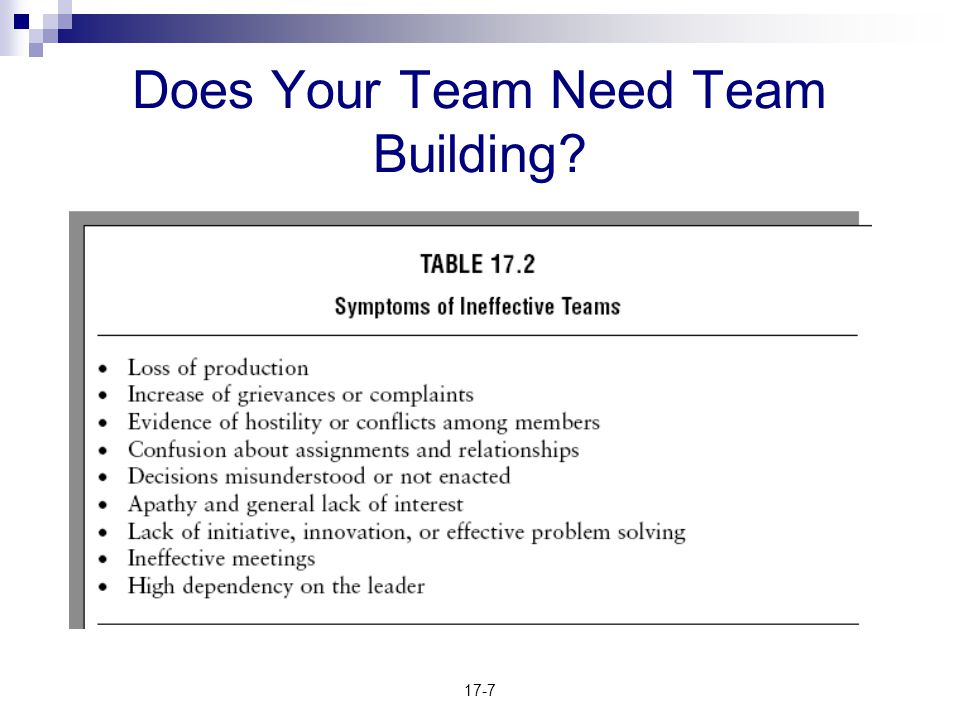 Does Your Team Need Team Building