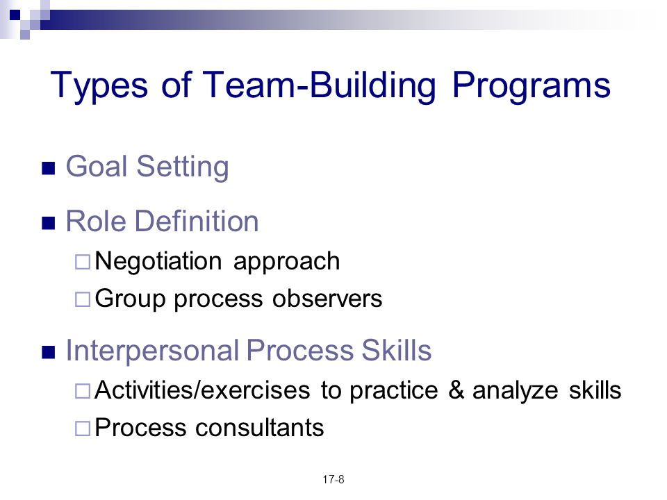 Team Building And Team Training Ppt Download