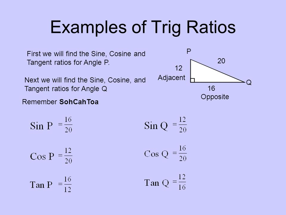 Trigonometric identities and examples with worksheets.