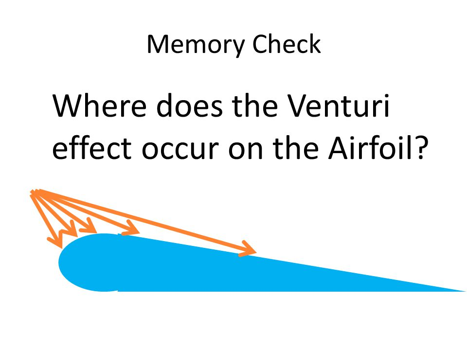 Where does the Venturi effect occur on the Airfoil