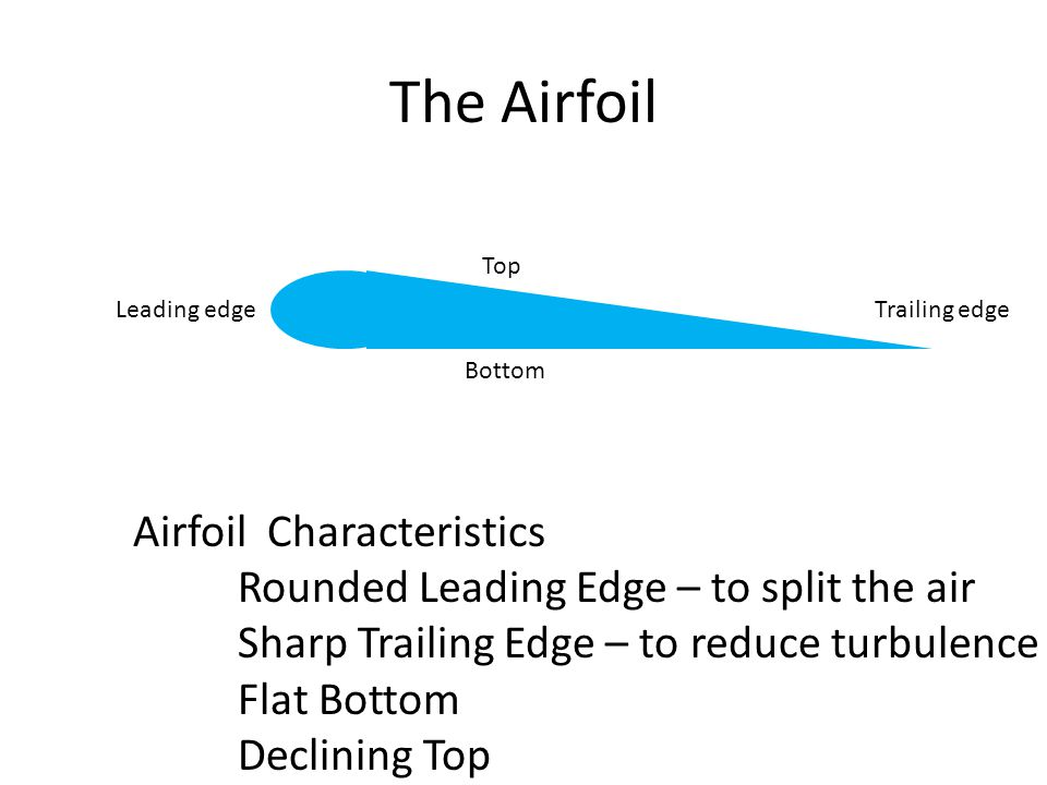 The Airfoil Airfoil Characteristics