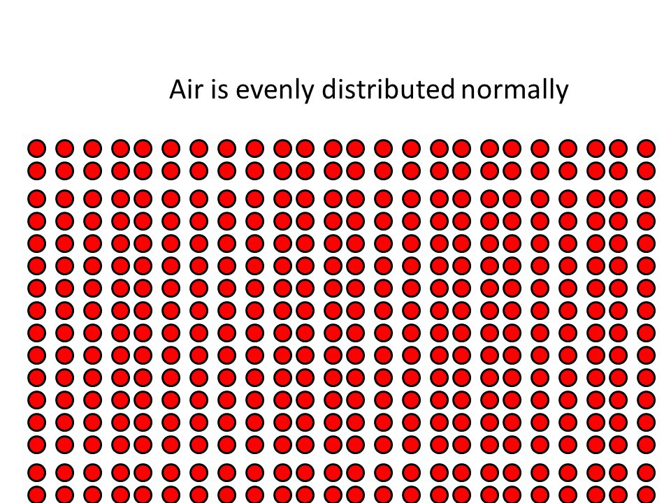 Air is evenly distributed normally