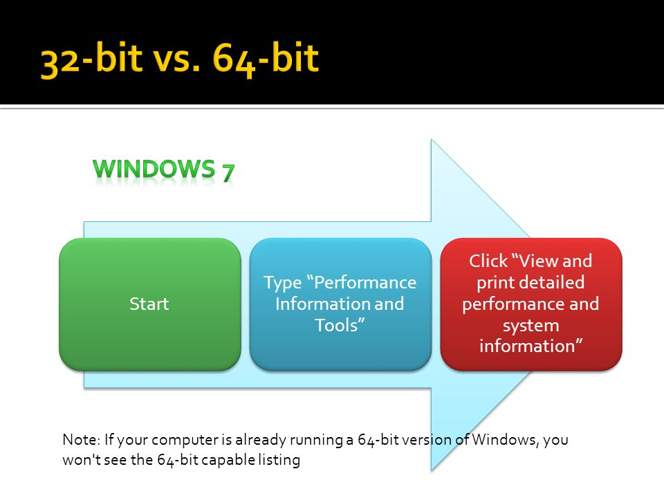32-bit vs. 64-bit Start. Type Performance Information and Tools Click View and print detailed performance and system information