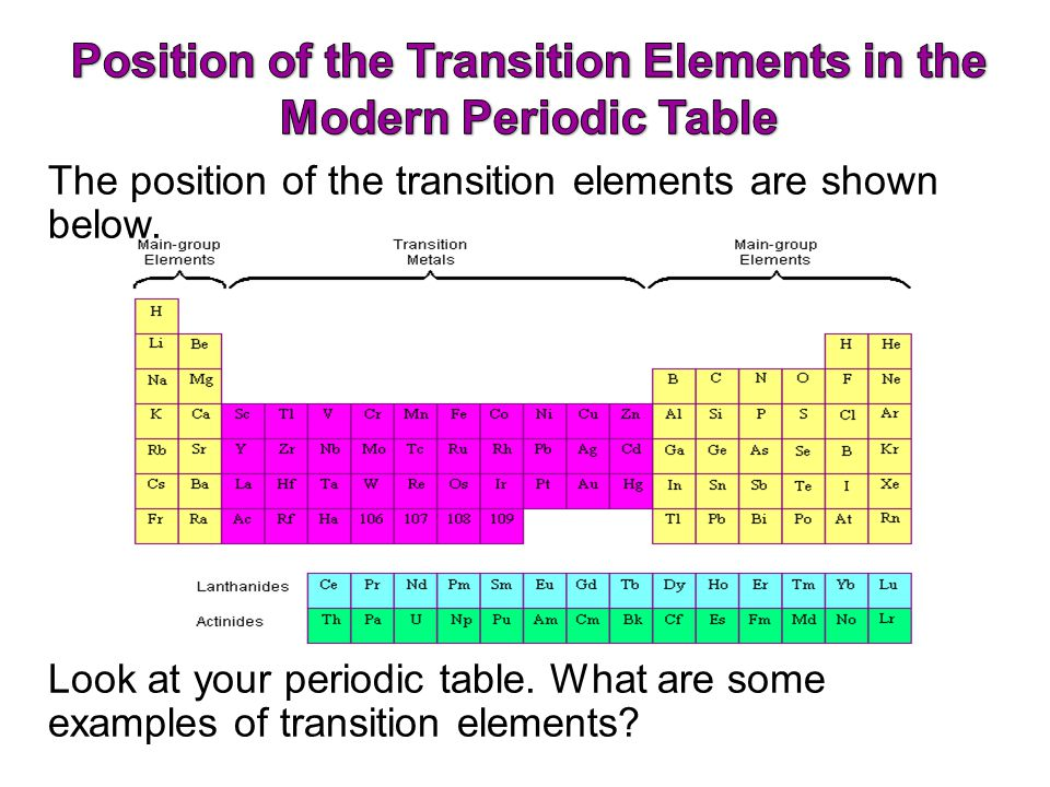 The fascinating design history of the periodic table of elements quartz
