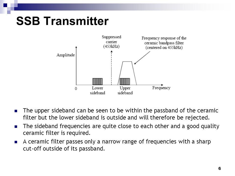 COMMUNICATION SYSTEM EECB353 Chapter 2 (VI) AMPLITUDE MODULATION