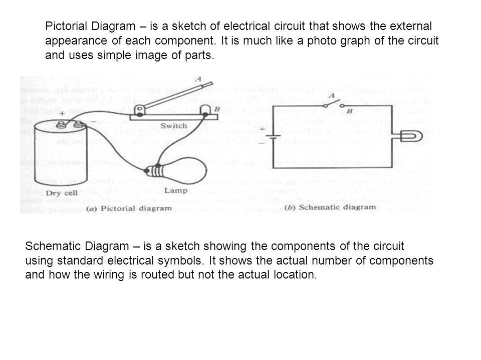 Interpret Technical Drawing Plans Ppt Video Online Download