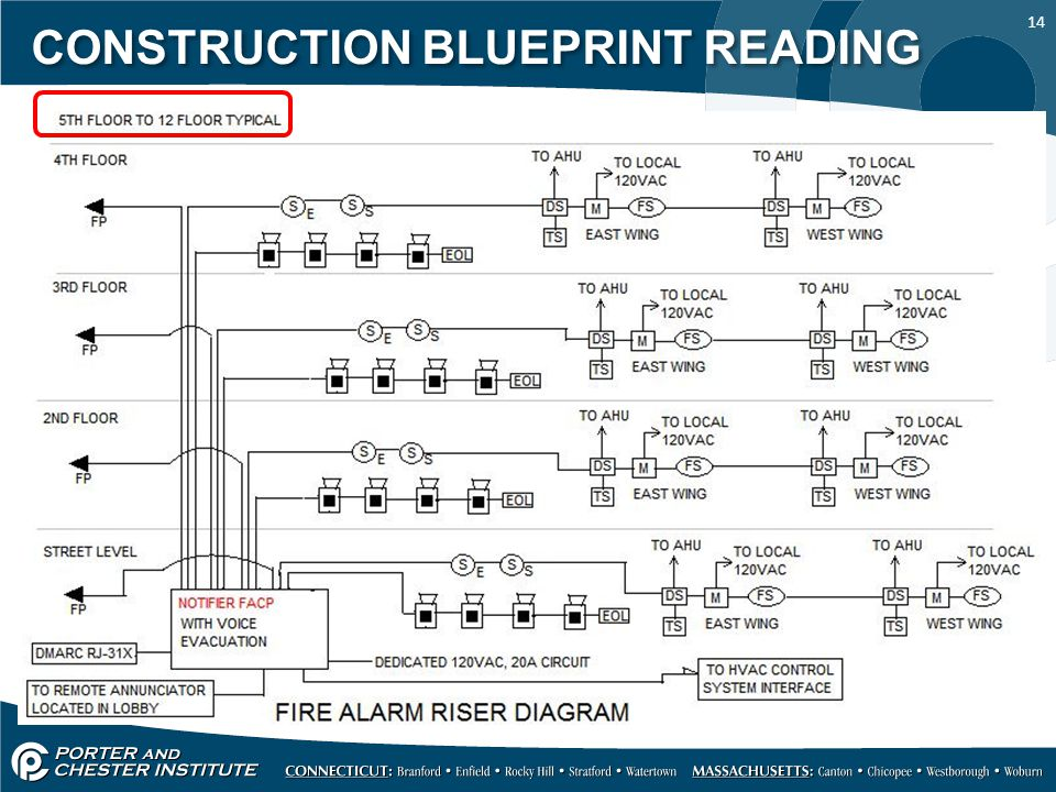Construction blueprint reading ppt video online download malvernweather Gallery
