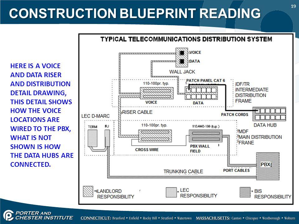 system riser diagram schematic wiring diagram Revit Riser Diagrams