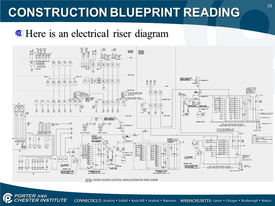 electrical plan riser diagram wiring diagram Plumbing Sanitary Riser Diagram construction blueprint reading ppt video online download electrical plan riser diagram