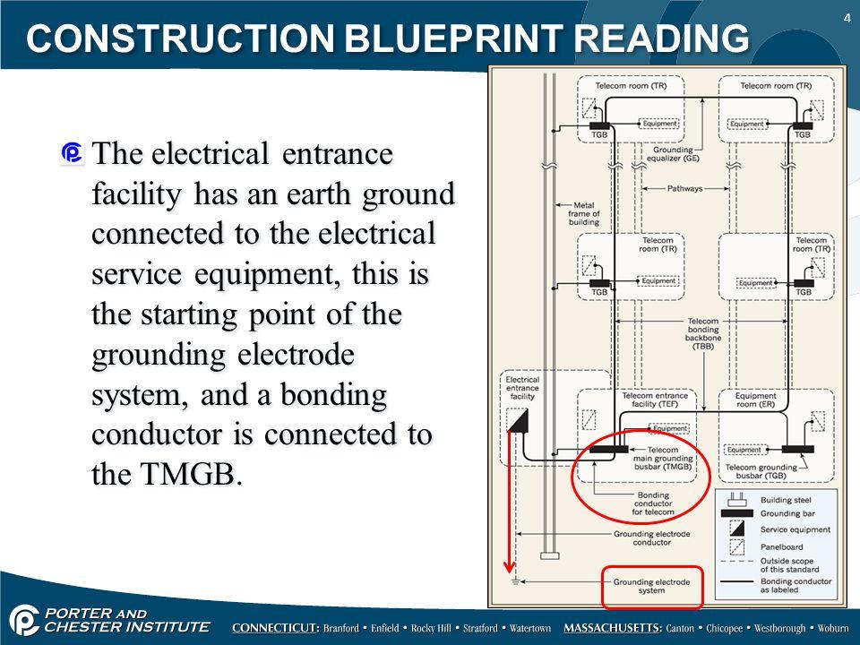 CONSTRUCTION+BLUEPRINT+READING construction blueprint reading ppt video online download