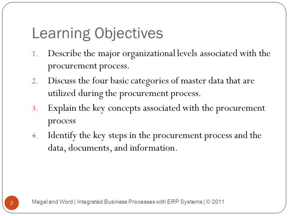 The Procurement Process - ppt download