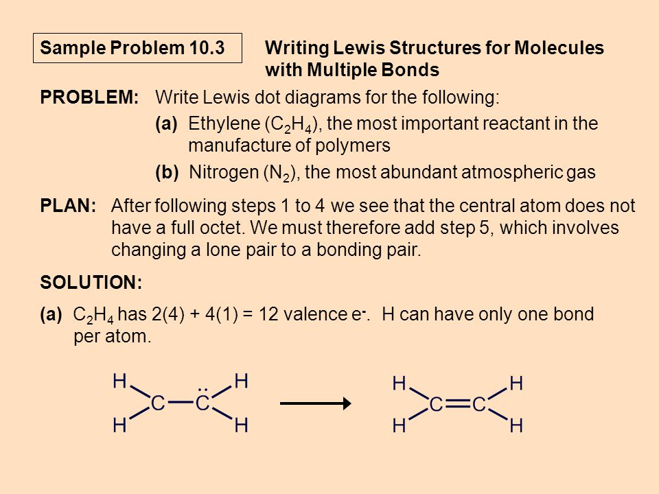 general chemistry chemistry 1a ch 10 the shapes of molecules ppt Orbital Diagram sample problem 10 3 writing lewis structures for molecules with multiple bonds problem write lewis