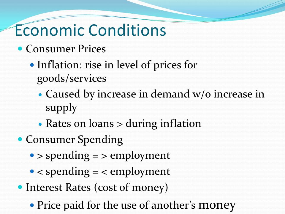 Economic Conditions Consumer Prices