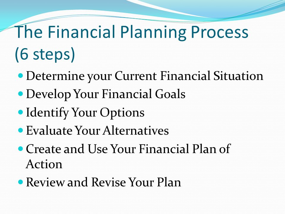 The Financial Planning Process (6 steps)