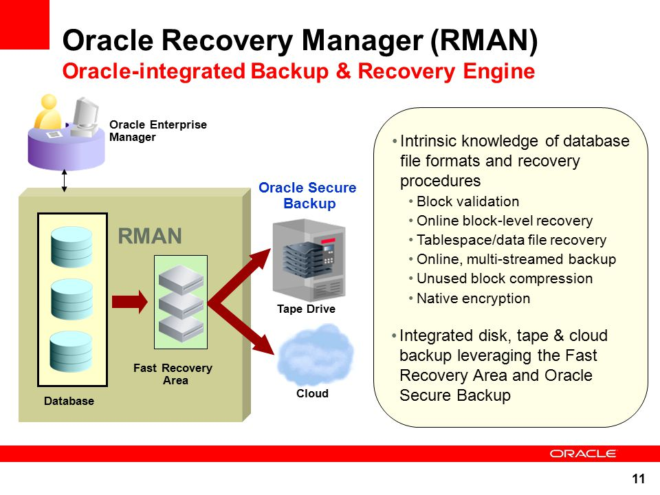 Oracle Rman 11g Backup And Recovery Pdf