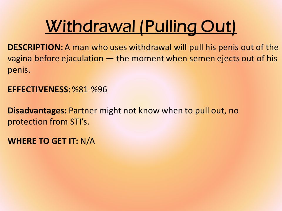 Withdrawal (Pulling Out)