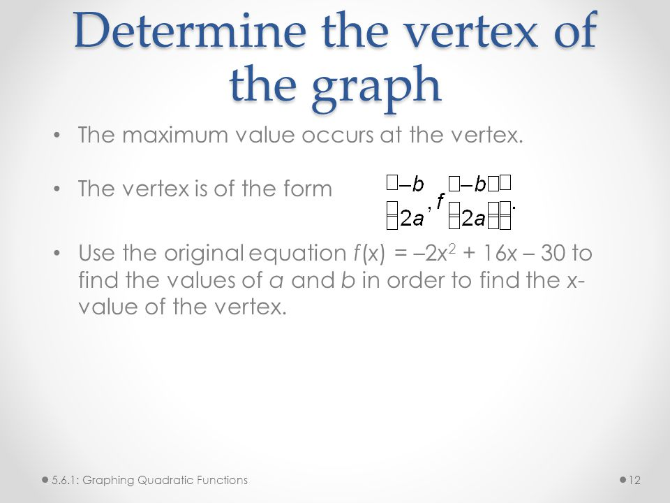 Determine the vertex of the graph