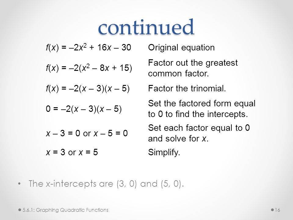 continued f(x) = –2x2 + 16x – 30 Original equation