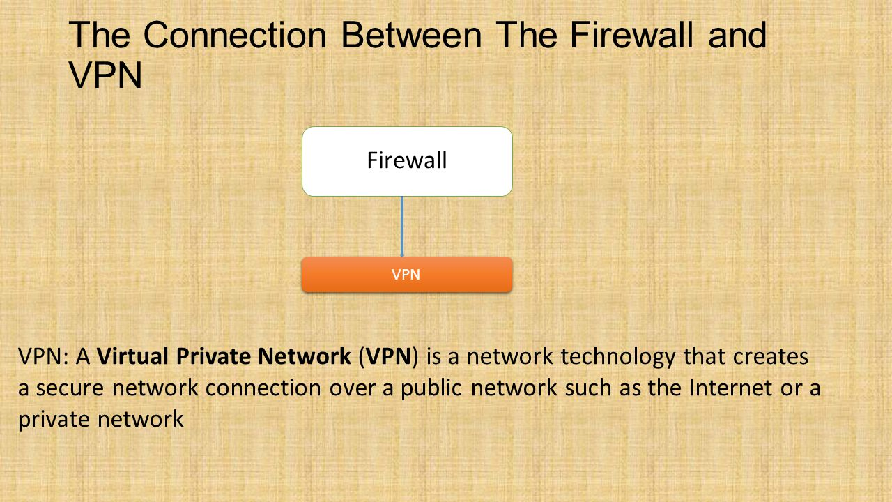 The Connection Between The Firewall and VPN