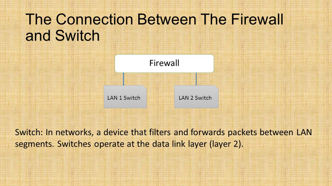 The Connection Between The Firewall and Switch