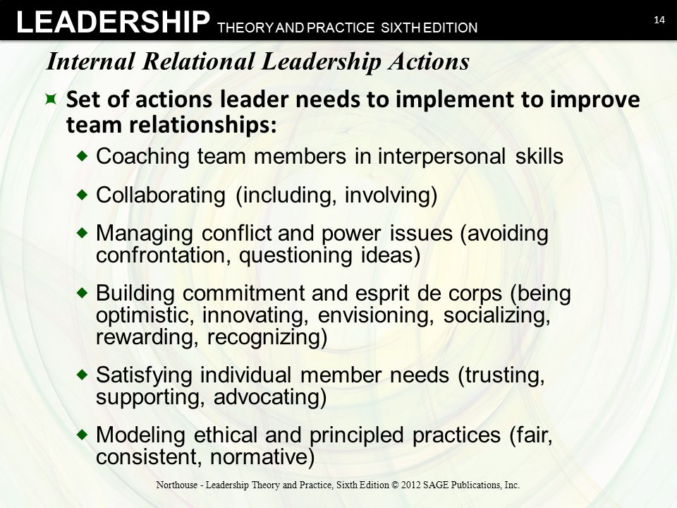 Internal Relational Leadership Actions