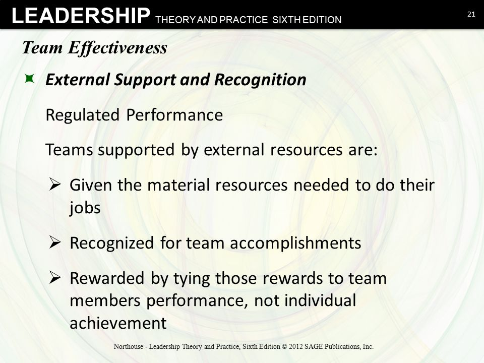 External Support and Recognition Regulated Performance