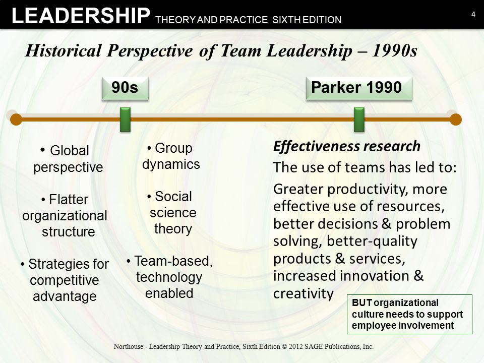 Historical Perspective of Team Leadership – 1990s