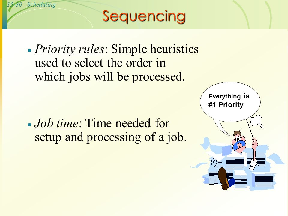 Sequencing Priority rules: Simple heuristics used to select the order in which jobs will be processed.